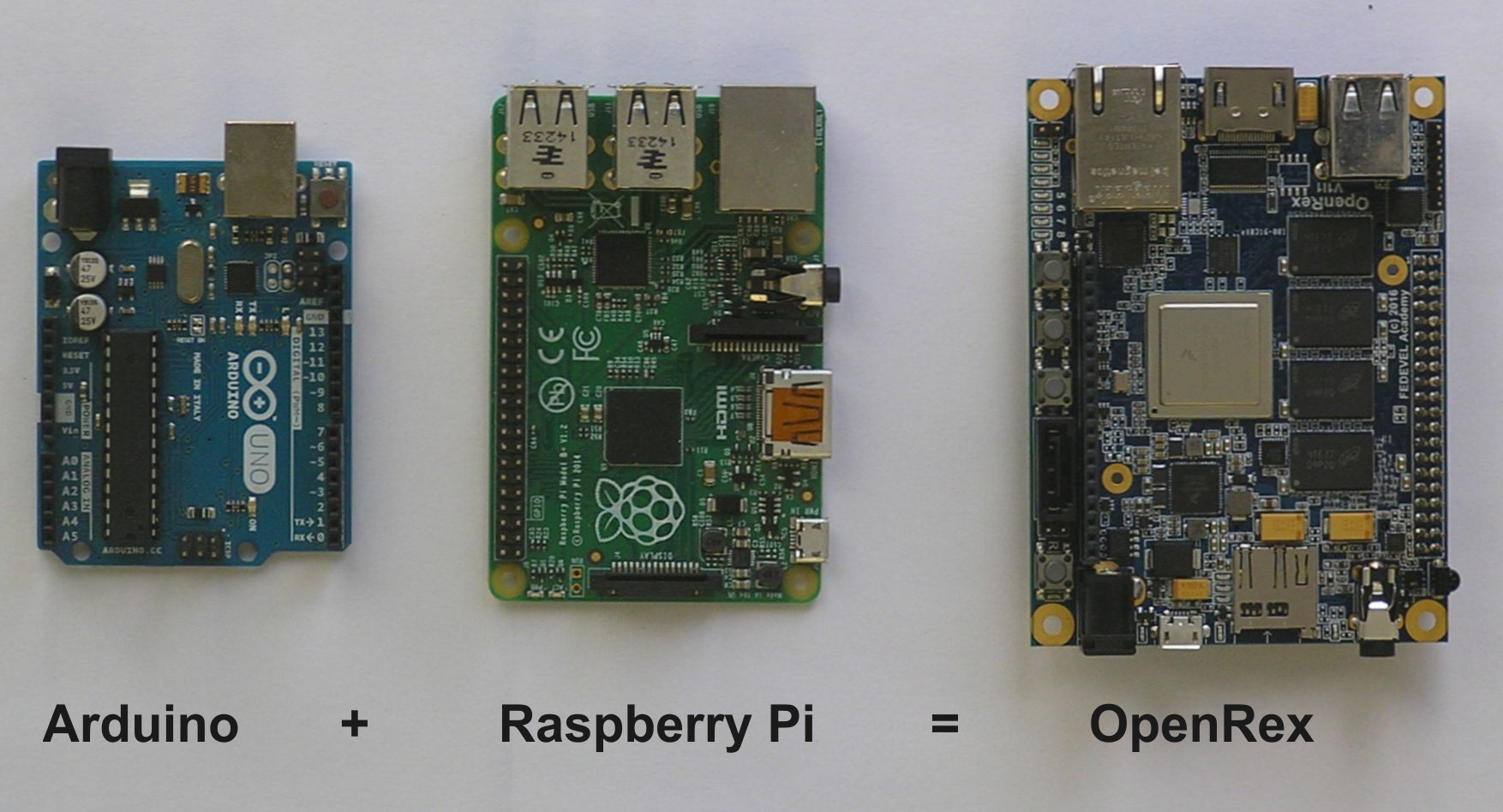 Arduino + Raspberry Pi = OpenRex, the open source project ...
